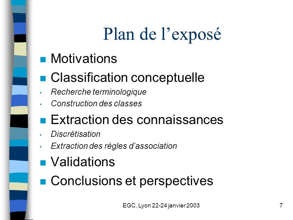 EGC, Lyon 22-24 janvier 20038 Construction des classes - - - - - - - - - - - - - - - - - - - - - - - - - - - - - - - - - - - - - - - - - - - - - - - - - - - - Classification conceptuelle Corpus brut