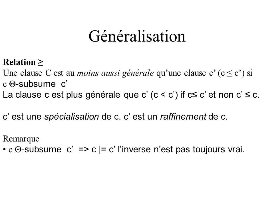 Généralisation Relation Une clause C est au moins aussi générale quune clause c (c c) si c -subsume c La clause c est plus générale que c (c < c) if c c et non c c.