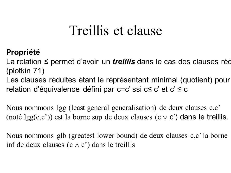 Treillis et clause Propriété La relation permet davoir un treillis dans le cas des clauses réduites.