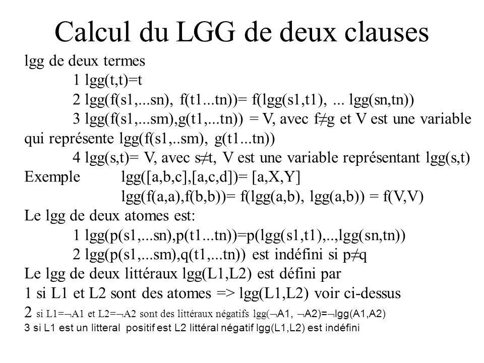 Calcul du LGG de deux clauses lgg de deux termes 1 lgg(t,t)=t 2 lgg(f(s1,...sn), f(t1...tn))= f(lgg(s1,t1),...