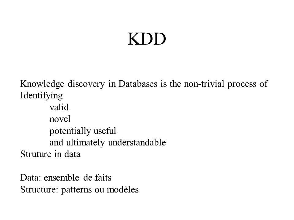 Machine apprenante Prédiction Classification (si catégorique) Régression (si numérique) Recherche de regroupement (clustering) Recherche des propriétés permettant le regroupement de données considérés comme similaires.