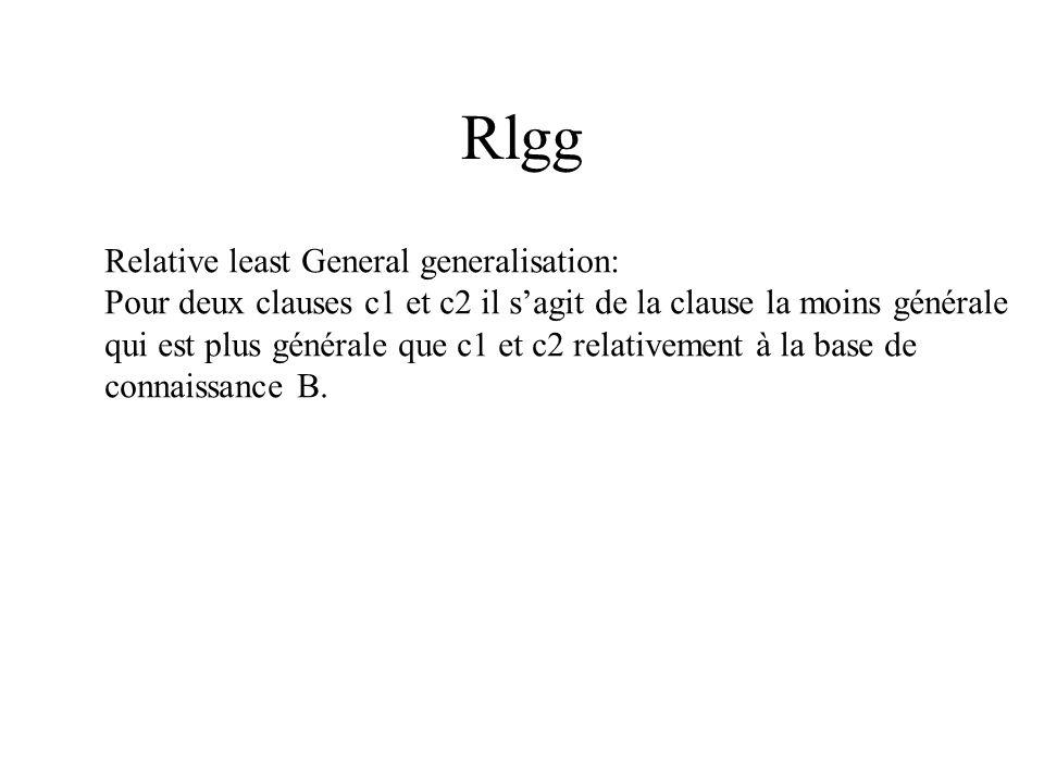 Rlgg Relative least General generalisation: Pour deux clauses c1 et c2 il sagit de la clause la moins générale qui est plus générale que c1 et c2 relativement à la base de connaissance B.