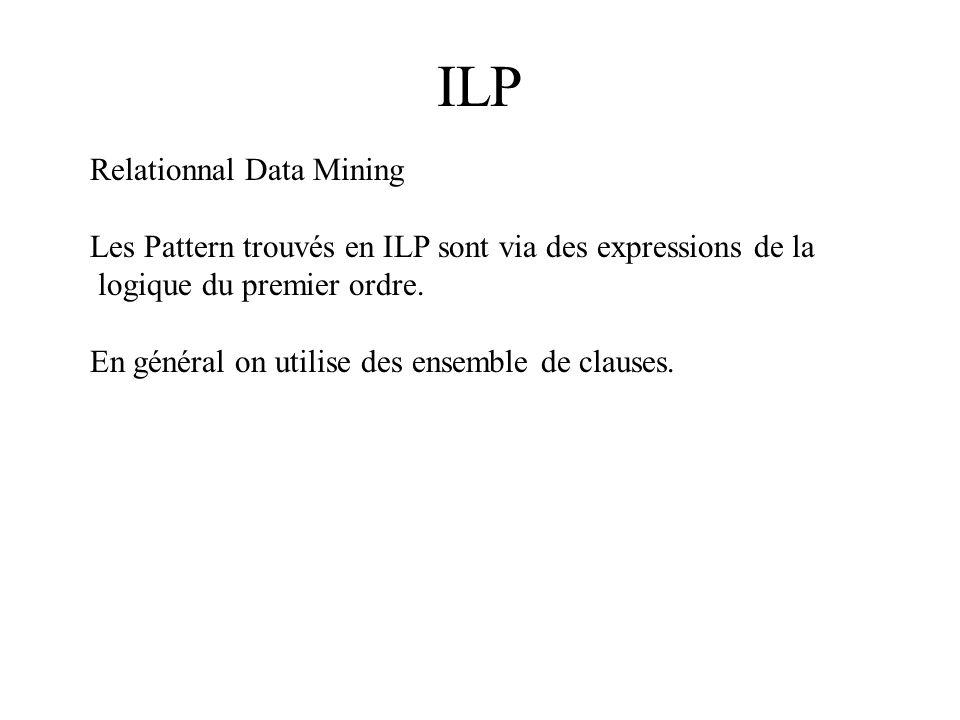 ILP Relationnal Data Mining Les Pattern trouvés en ILP sont via des expressions de la logique du premier ordre.