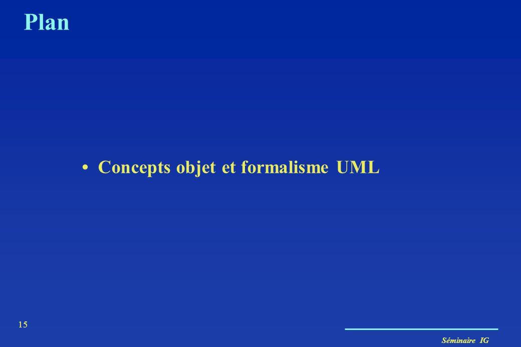 Séminaire IG 14 Autres méthodesBooch91OMT-1OOSEPartenaires Booch93OMT-2 OOPSLA95 Unified Method 0.8 Commentaires du public UML 0.9 & 0.91 Juin 96 puis