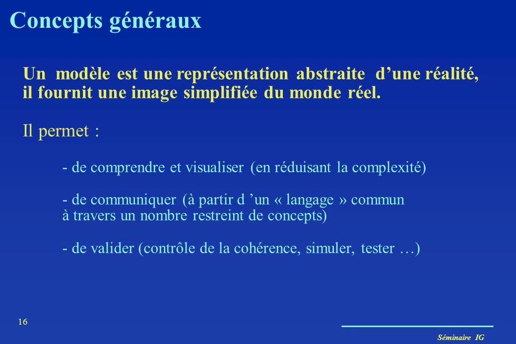 Séminaire IG 15 Plan Concepts objet et formalisme UML