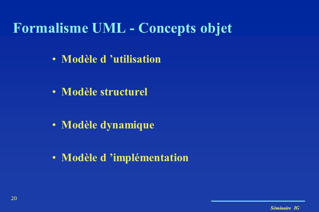 Séminaire IG 19 Vue Cas d utilisation Vue structurelle Vue Architecture (déploiement) Vue dynamique Définir une architecture ……. divers points de vue