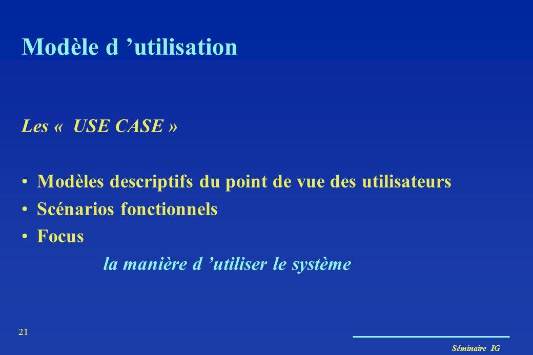 Séminaire IG 20 Formalisme UML - Concepts objet Modèle d utilisation Modèle structurel Modèle dynamique Modèle d implémentation