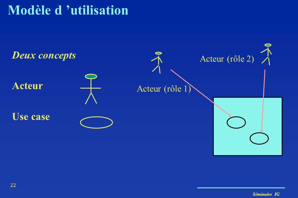 Séminaire IG 21 Modèle d utilisation Les « USE CASE » Modèles descriptifs du point de vue des utilisateurs Scénarios fonctionnels Focus la manière d u