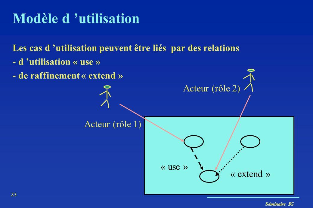 Séminaire IG 22 Modèle d utilisation Deux concepts Acteur Use case Acteur (rôle 1) Acteur (rôle 2)