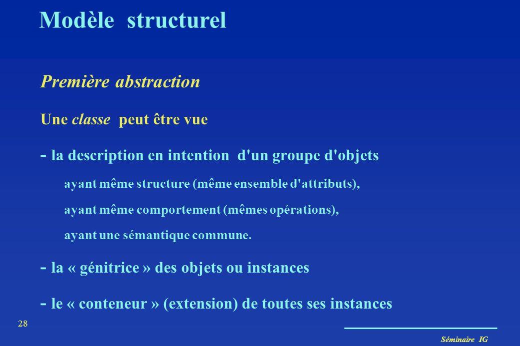 Séminaire IG 27 Sophie Alain Système BD Luc : Professeur : Discipline Deux objets ou instances Modèle structurel