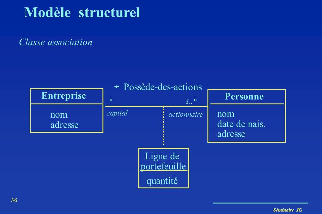 Séminaire IG 35 Modèle structurel exactement 1 Classe 1 0..1 0..* 1..* 2..4 2,4 au plus 1 aucun, 1 ou plusieurs (défaut) au moins 1 de 2 à 4 2 ou 4 Mu