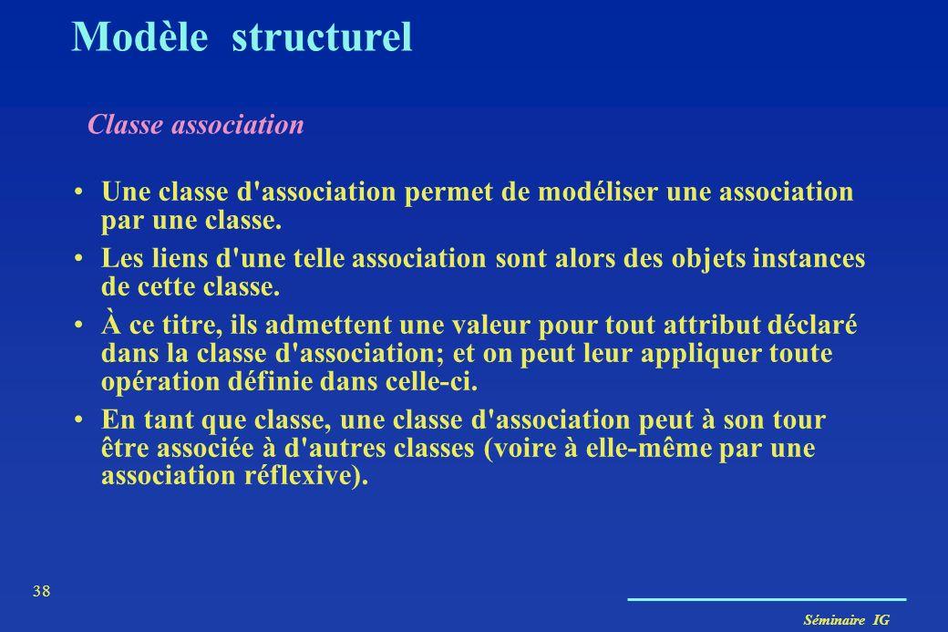 Séminaire IG 37 Classe association Utilisateur Station de travail nom Autorisation Autorisé sur priorité droits Répertoire répertoire de rattachement