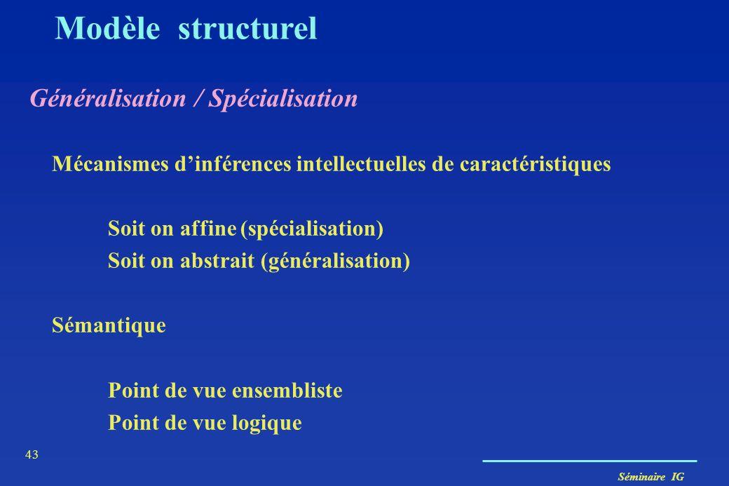Séminaire IG 42 Composition / Agrégation Modèle structurel Contraintes - Exclusivité/Partage - Dépendance/Indépendance Propagation/Diffusion