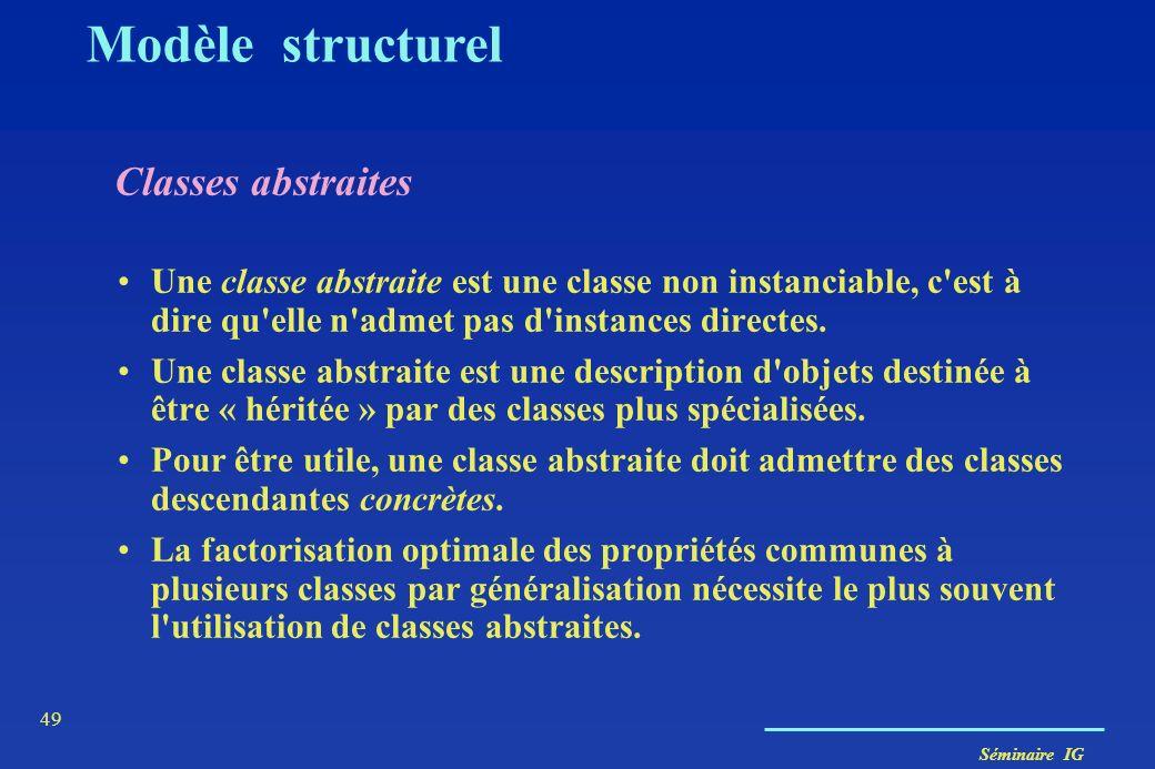 Séminaire IG 48 Généralisation / Spécialisation Modèle structurel Une sous-classe hérite de sa super-classe la description des instances : –les déclar