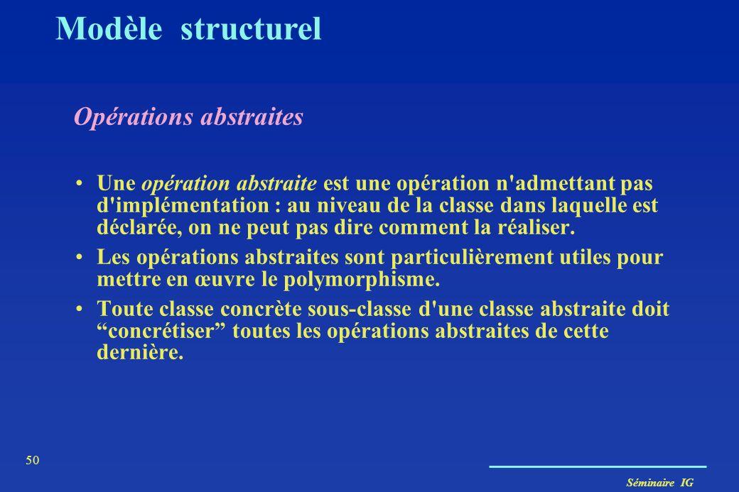 Séminaire IG 49 Classes abstraites Modèle structurel Une classe abstraite est une classe non instanciable, c'est à dire qu'elle n'admet pas d'instance