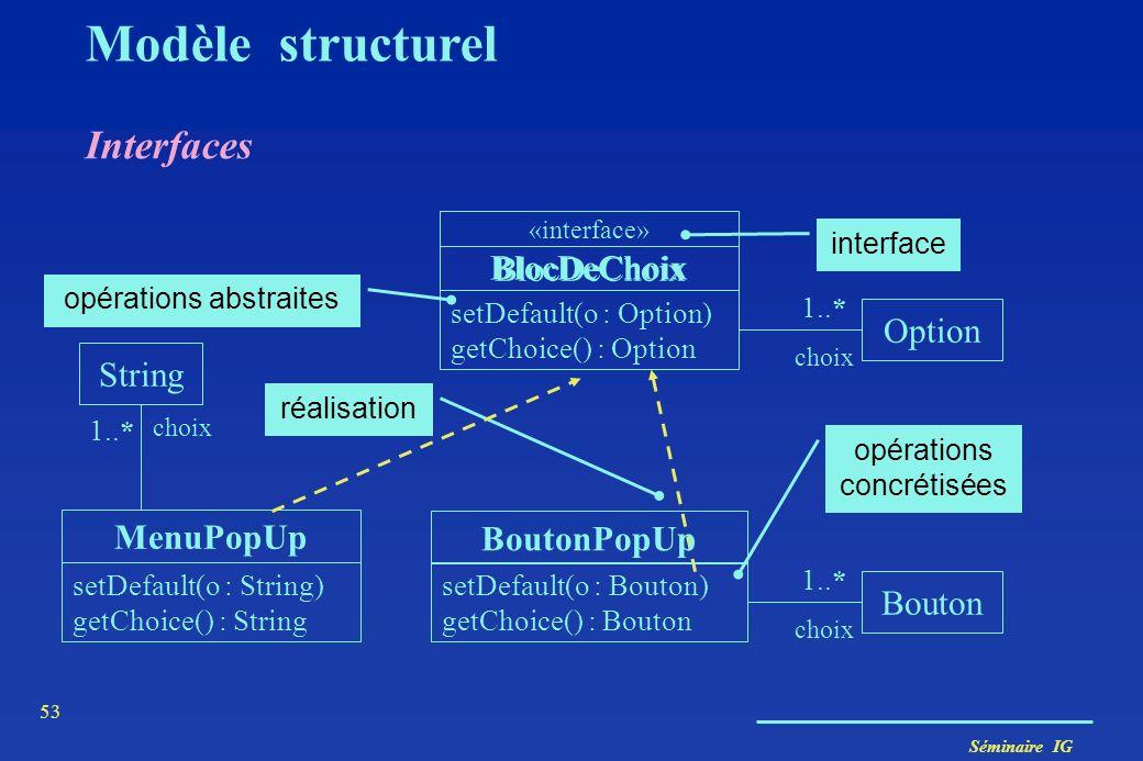 Séminaire IG 52 Interfaces Modèle structurel Une interface est une collection d'opérations utilisée pour spécifier un service offert par une classe. U