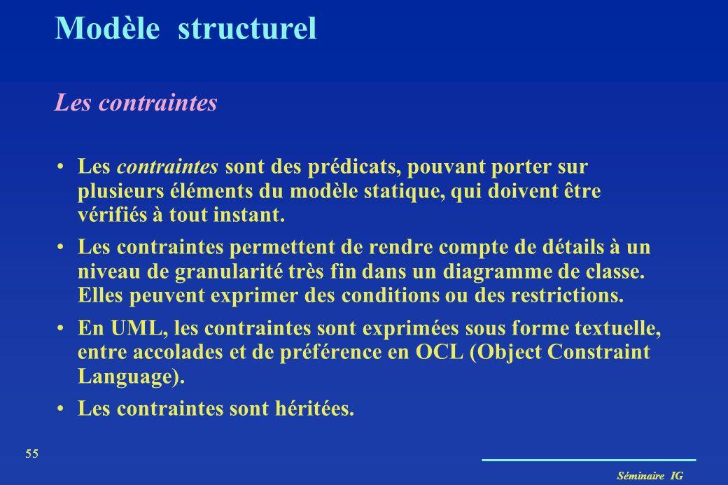 Séminaire IG 54 Interfaces Modèle structurel Deux notations pour l'utilisation d'une interface MenuPopUp setDefault(o : Option) getChoice() : Option «