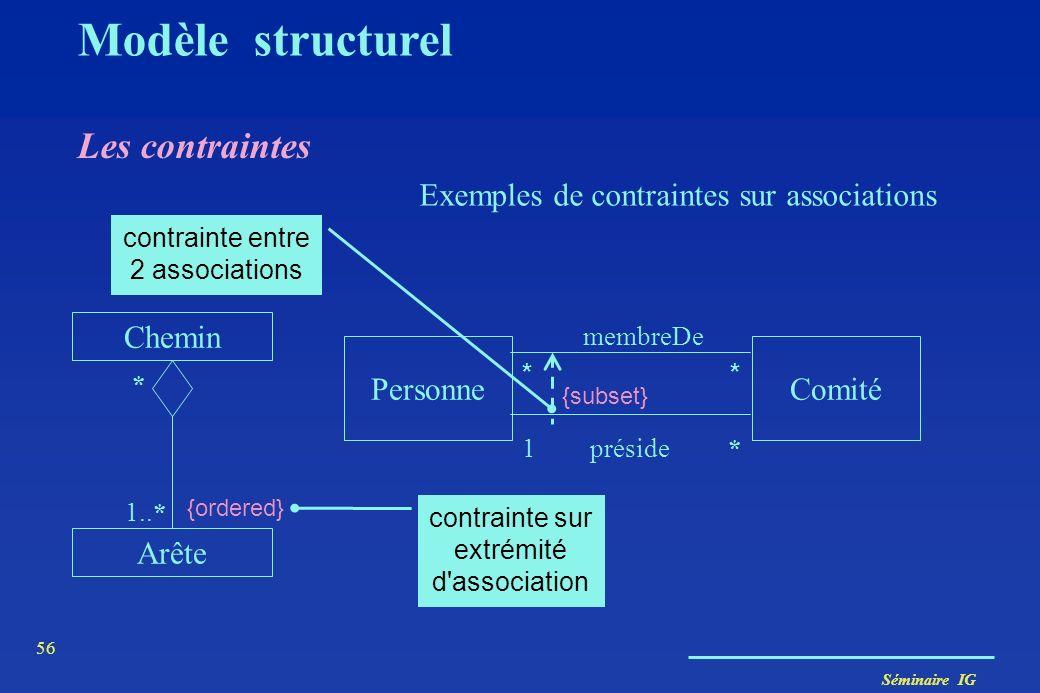 Séminaire IG 55 Les contraintes Modèle structurel Les contraintes sont des prédicats, pouvant porter sur plusieurs éléments du modèle statique, qui do