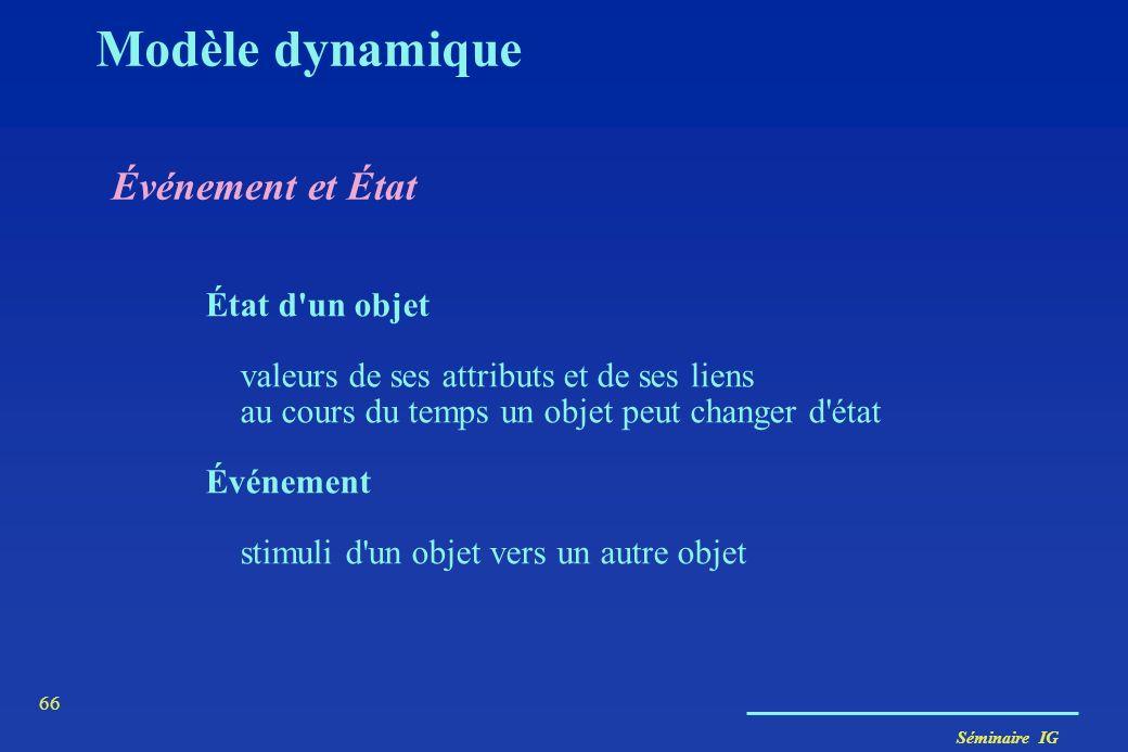 Séminaire IG 65 Modèle dynamique La ligne de vie :C1 « create » Création par le message « create » Activation de l objet qui exécute une opération op