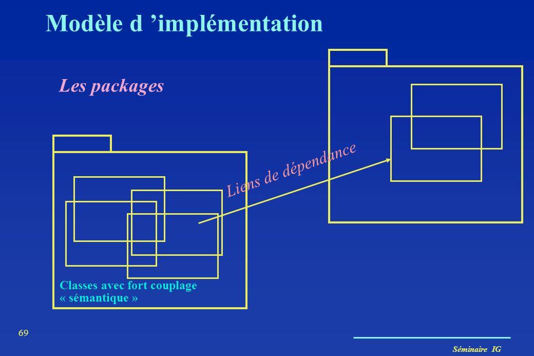 Séminaire IG 68 Modèle d implémentation Les packages Un package ou sous-système est un regroupement logique de classes, associations, contraintes.. Un