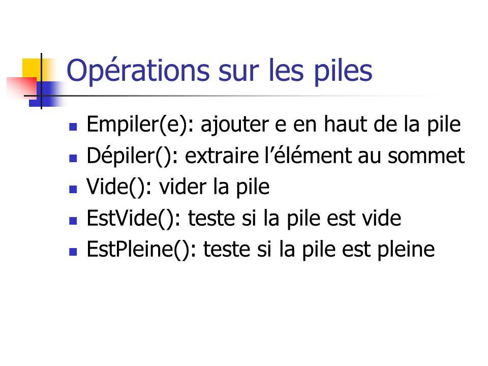 Opérations sur les piles Empiler(e): ajouter e en haut de la pile Dépiler(): extraire lélément au sommet Vide(): vider la pile EstVide(): teste si la