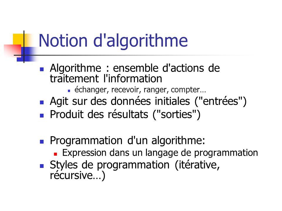 Notion d'algorithme Algorithme : ensemble d'actions de traitement l'information échanger, recevoir, ranger, compter… Agit sur des données initiales (