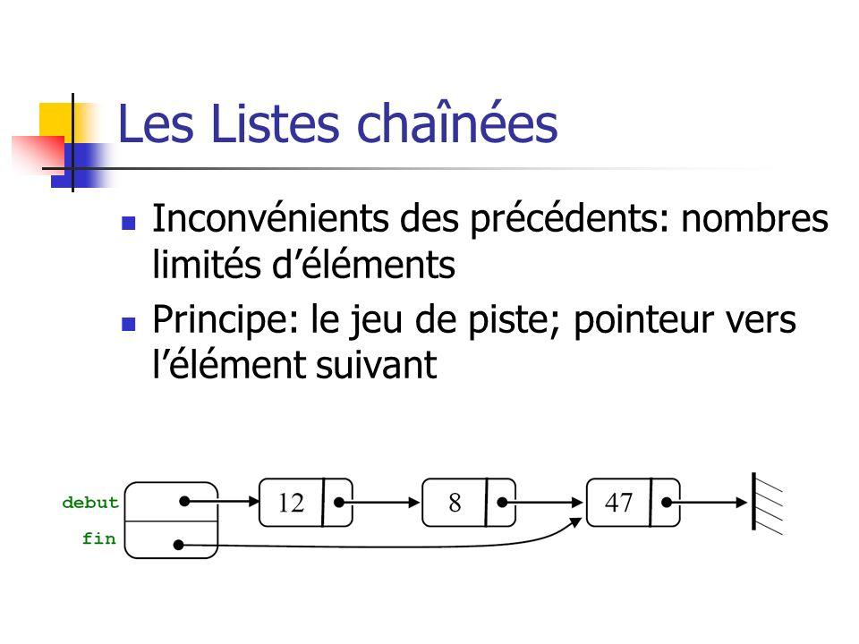 Les Listes chaînées Inconvénients des précédents: nombres limités déléments Principe: le jeu de piste; pointeur vers lélément suivant