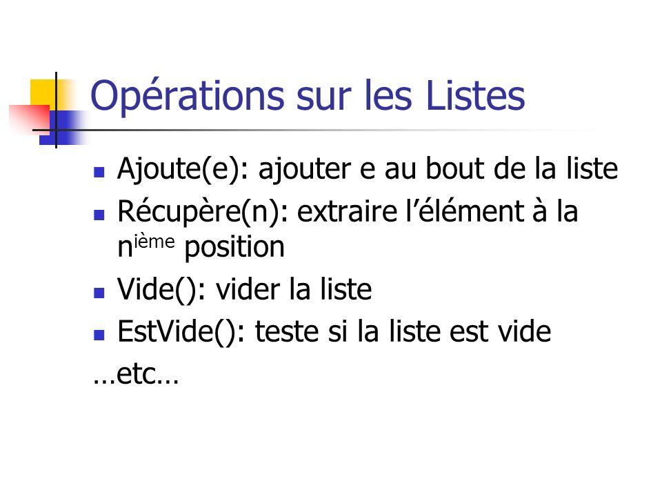 Opérations sur les Listes Ajoute(e): ajouter e au bout de la liste Récupère(n): extraire lélément à la n ième position Vide(): vider la liste EstVide(