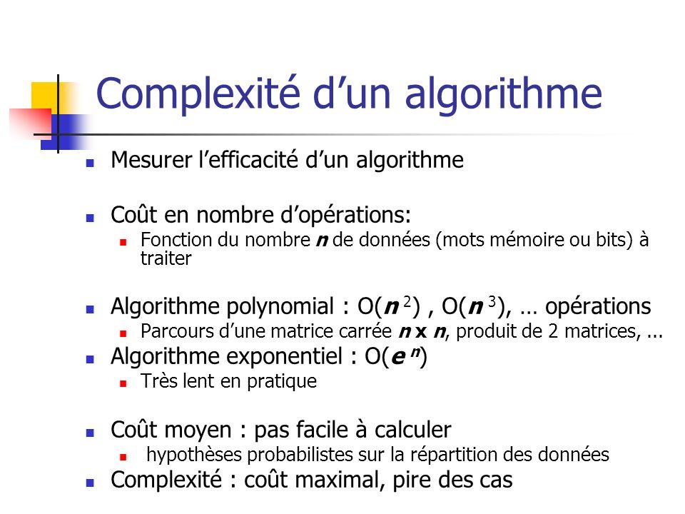 Complexité dun algorithme Mesurer lefficacité dun algorithme Coût en nombre dopérations: Fonction du nombre n de données (mots mémoire ou bits) à trai