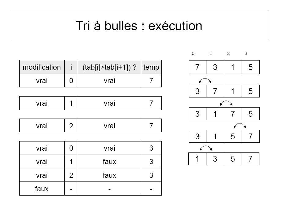 Opérations sur les piles Empiler(e): ajouter e en haut de la pile Dépiler(): extraire lélément au sommet Vide(): vider la pile EstVide(): teste si la pile est vide EstPleine(): teste si la pile est pleine