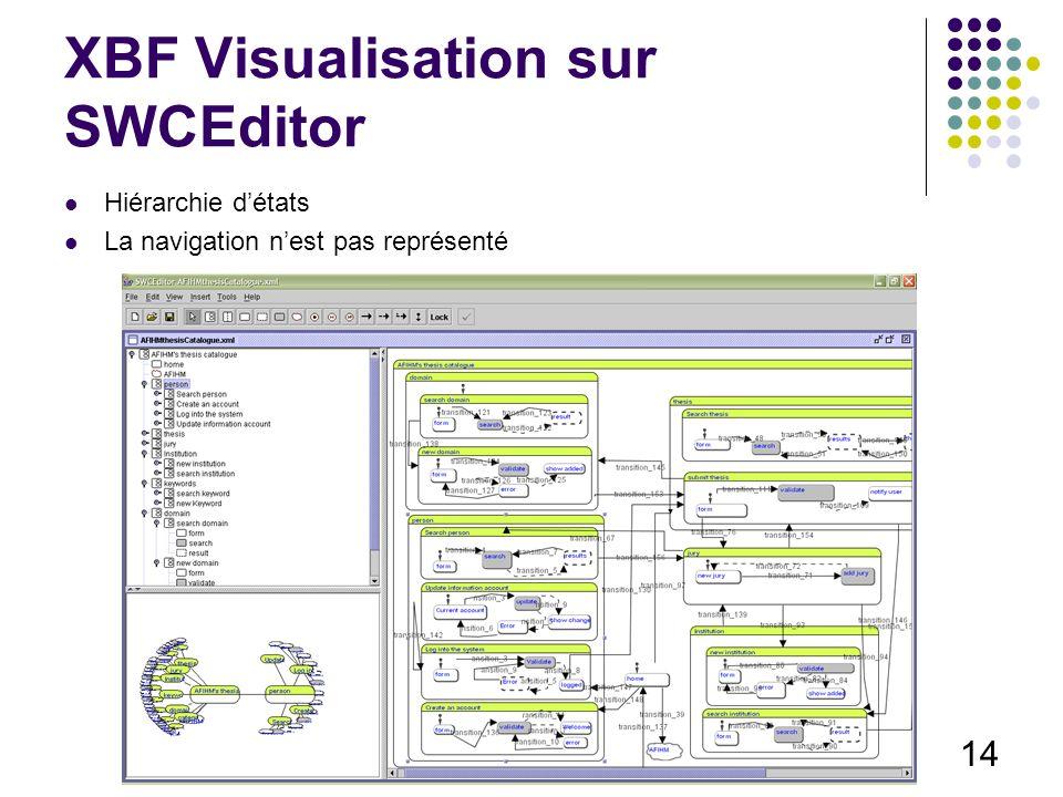 14 XBF Visualisation sur SWCEditor Hiérarchie détats La navigation nest pas représenté