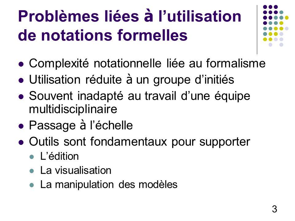 3 Problèmes liées à lutilisation de notations formelles Complexité notationnelle liée au formalisme Utilisation réduite à un groupe dinitiés Souvent inadapté au travail dune équipe multidisciplinaire Passage à léchelle Outils sont fondamentaux pour supporter Lédition La visualisation La manipulation des modèles