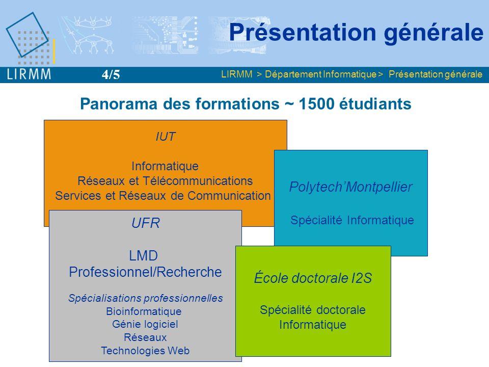 Panorama des formations ~ 1500 étudiants IUT Informatique Réseaux et Télécommunications Services et Réseaux de Communication UFR LMD Professionnel/Rec