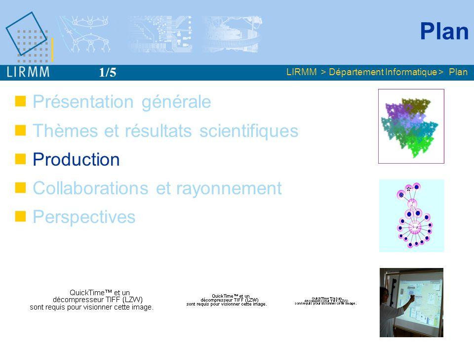 Production LIRMM > Département Informatique > Production Bilan des thèses et HDR 40 thèses de doctorat soutenues Débouchés des doctorants - 4 chercheurs EPST - 11 maîtres de conférences - 12 ingénieurs R&D - 8 ATER/Post-doc 10 HDR - 5 membres du LIRMM (1CR, 4 MCF) - 1 EMA, 1 Math., 2 CIRAD, 1 Univ.
