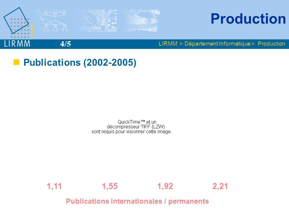 Bilan des réalisations logicielles Algorithmique/Génie logiciel Construction de treillis (modules GALICIA) IHM, Document, Langage Génération de cours pour lEAD (EadGen) Indexation sémantique de ressources audiovisuelles (OPALES, INA) Traducteur de langages (SYGMART, SYGFRAN, SYGtoE) Intelligence artificielle Apprentissage (Graal, Webra, Phiined, R-Winnow) Contraintes (Conacq),Graphes conceptuels (COGITANT) Systèmes multi-agents (MadKit, Warbot, StrobeKit) Système de description d ontologies (ODS) Pluridisciplinaire Bioinformatique (PHYML, STAR, FASTME, PERMUTMATRIX, MSALIGN) Chimie (RESYN Assistant, SANOFI) Physique (TwoBand) LIRMM > Département Informatique > Production Production 5/5