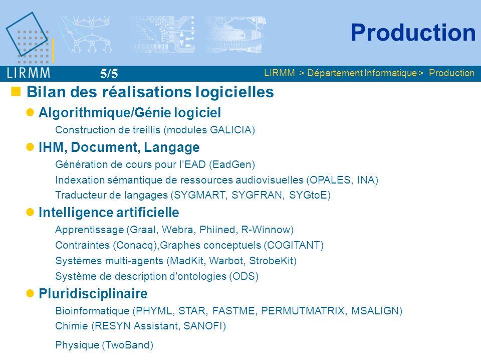 Bilan des réalisations logicielles Algorithmique/Génie logiciel Construction de treillis (modules GALICIA) IHM, Document, Langage Génération de cours