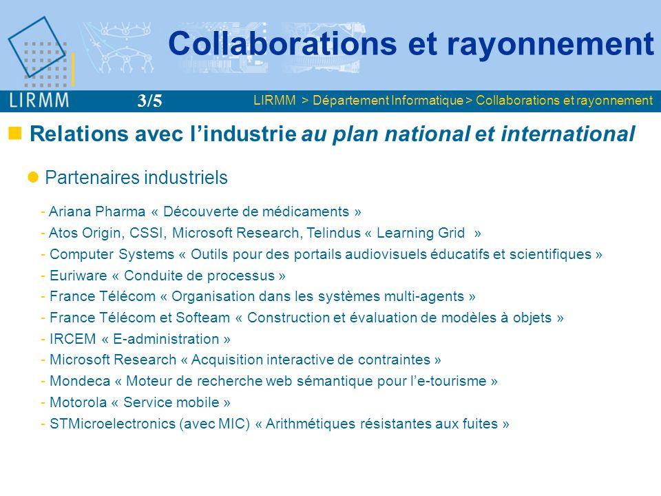 Positionnement national Collaboration avec la plupart des laboratoires français dinformatique AS (+15) RTP (4) GDR (6) ACI (+10) Collaborations régionales (EMA-Nîmes, LIA-Avignon) Organisation de conférences francophones (10) Comités de programmes de CF (~50) Comités de rédaction de RF (7 permanents) Présidence conseil scientifique ACI IMPBIO, Présidence/participation pôle de transfert régional LR et Aquitaine Mission Scientifique Technique et Pédagogique DSPT1, DSPT9 Collaborations et rayonnement LIRMM > Département Informatique > Collaborations et rayonnement 4/5