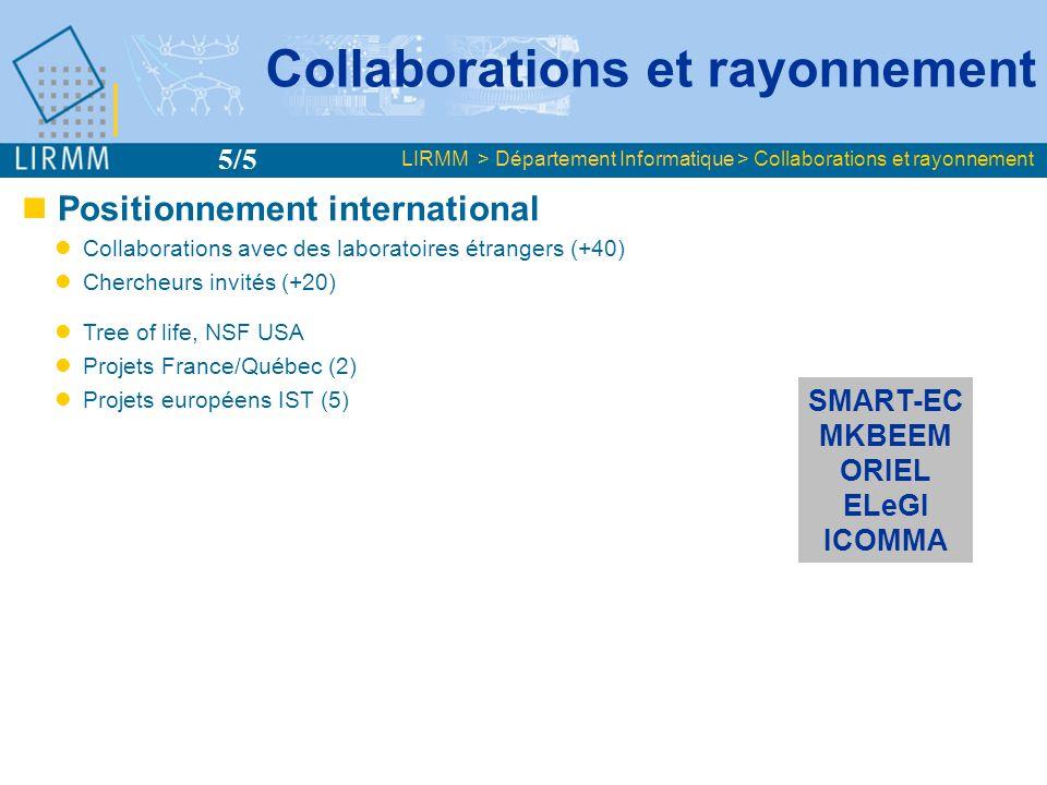 Collaborations et rayonnement LIRMM > Département Informatique > Collaborations et rayonnement Positionnement international Collaborations avec des la