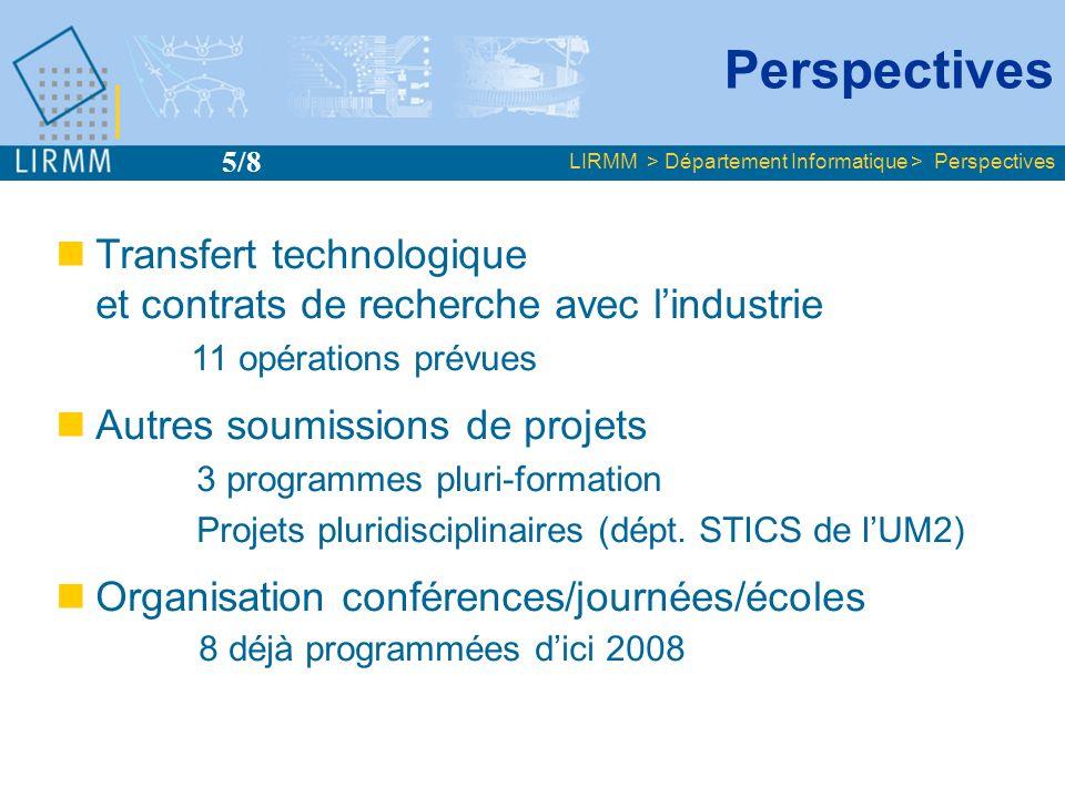 Perspectives Transfert technologique et contrats de recherche avec lindustrie 11 opérations prévues Autres soumissions de projets 3 programmes pluri-f