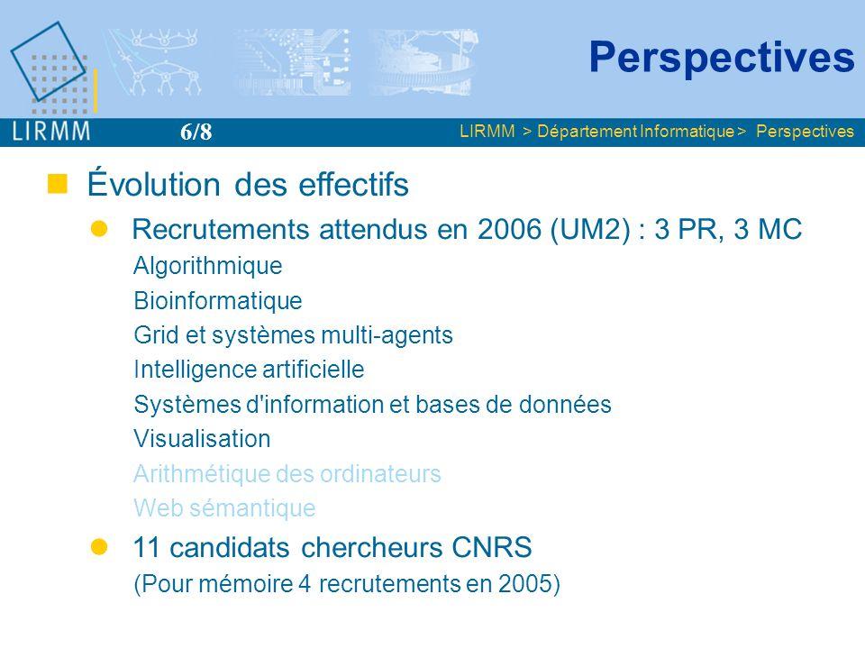 Perspectives Évolution des effectifs Recrutements attendus en 2006 (UM2) : 3 PR, 3 MC Algorithmique Bioinformatique Grid et systèmes multi-agents Inte