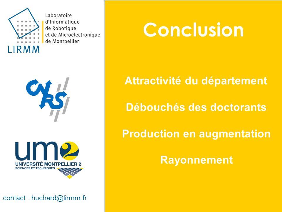 Conclusion contact : huchard@lirmm.fr Attractivité du département Débouchés des doctorants Production en augmentation Rayonnement