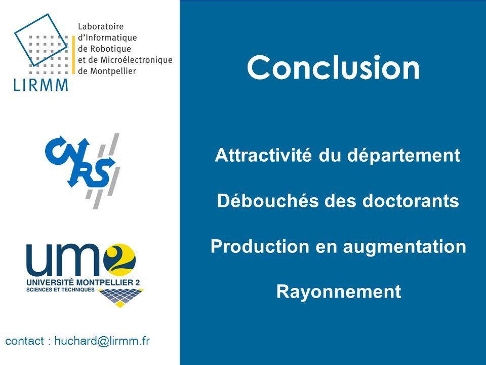 Conclusion contact : huchard@lirmm.fr Attractivité du département Débouchés des doctorants Production en augmentation Rayonnement Conclusion Attractiv