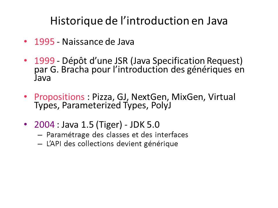 Historique de lintroduction en Java 1995 - Naissance de Java 1999 - Dépôt dune JSR (Java Specification Request) par G.
