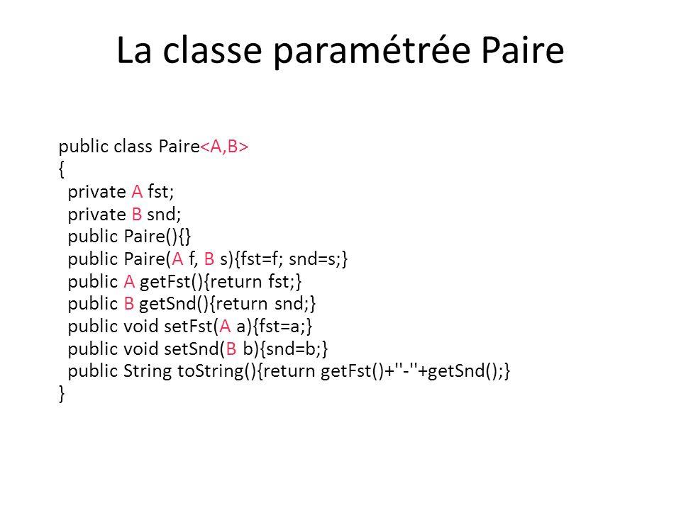 La classe paramétrée Paire public class Paire { private A fst; private B snd; public Paire(){} public Paire(A f, B s){fst=f; snd=s;} public A getFst(){return fst;} public B getSnd(){return snd;} public void setFst(A a){fst=a;} public void setSnd(B b){snd=b;} public String toString(){return getFst()+ - +getSnd();} }
