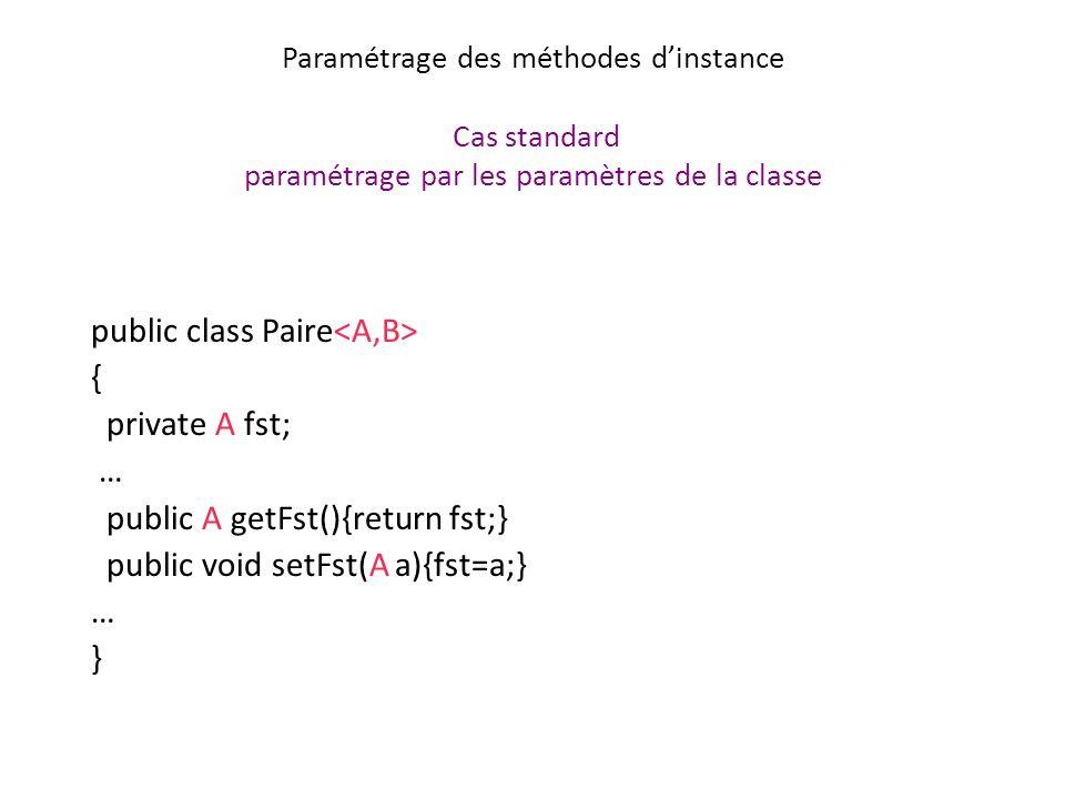 Paramétrage des méthodes dinstance Cas standard paramétrage par les paramètres de la classe public class Paire { private A fst; … public A getFst(){return fst;} public void setFst(A a){fst=a;} … }