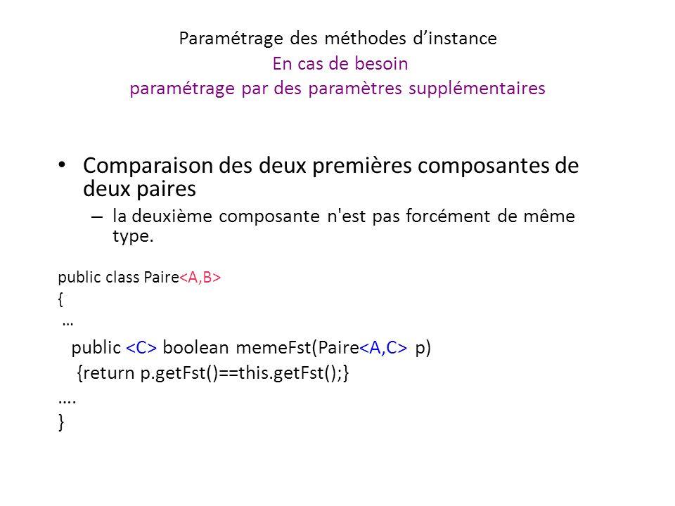 Paramétrage des méthodes dinstance En cas de besoin paramétrage par des paramètres supplémentaires Comparaison des deux premières composantes de deux paires – la deuxième composante n est pas forcément de même type.