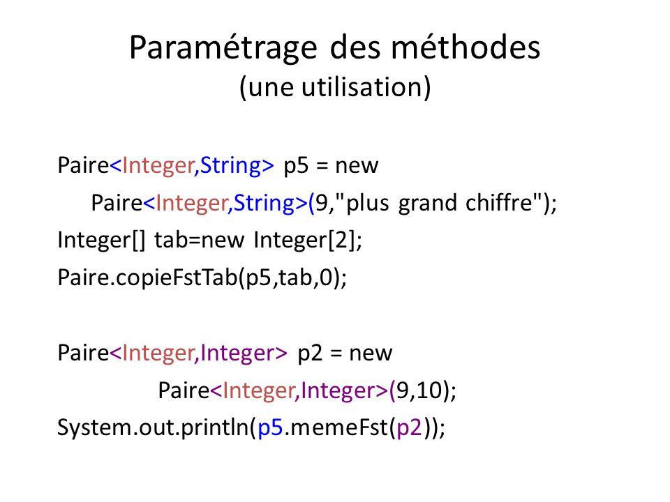 Paramétrage des méthodes (une utilisation) Paire p5 = new Paire (9, plus grand chiffre ); Integer[] tab=new Integer[2]; Paire.copieFstTab(p5,tab,0); Paire p2 = new Paire (9,10); System.out.println(p5.memeFst(p2));