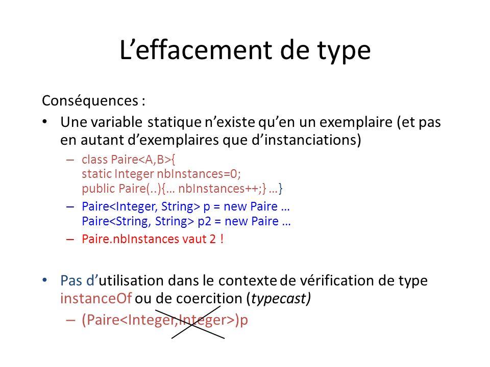 Leffacement de type Conséquences : Une variable statique nexiste quen un exemplaire (et pas en autant dexemplaires que dinstanciations) – class Paire { static Integer nbInstances=0; public Paire(..){… nbInstances++;} …} – Paire p = new Paire … Paire p2 = new Paire … – Paire.nbInstances vaut 2 .