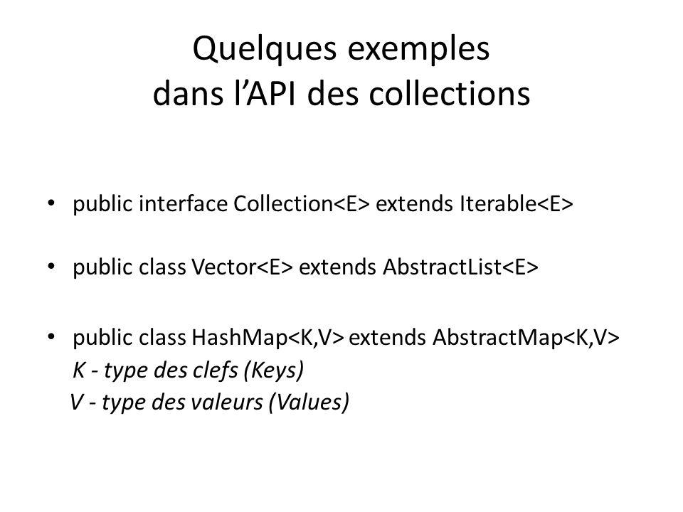 Quelques exemples dans lAPI des collections public interface Collection extends Iterable public class Vector extends AbstractList public class HashMap extends AbstractMap K - type des clefs (Keys) V - type des valeurs (Values)