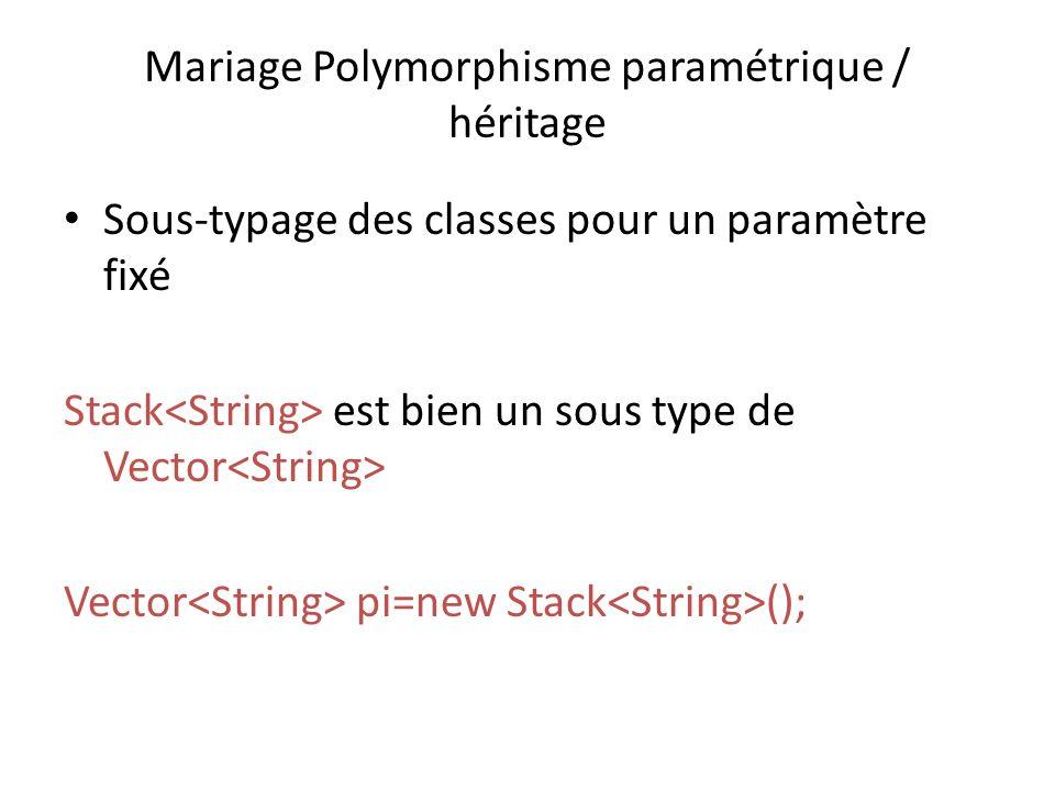 Mariage Polymorphisme paramétrique / héritage Sous-typage des classes pour un paramètre fixé Stack est bien un sous type de Vector Vector pi=new Stack ();
